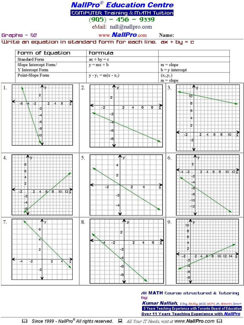 Grade 9 Mathematics – Grade 9 Math Worksheet
